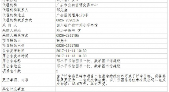 四川省广安市邓小平书馆图书一批、数字图书馆建设竞争性谈判结果公告更正公告