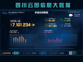 云图大数据平台